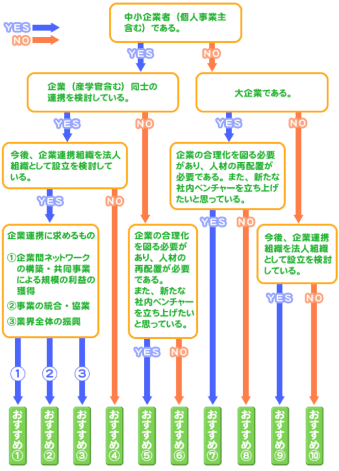 chart_system1